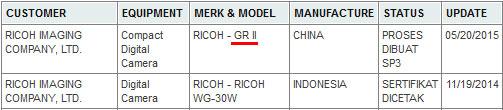 เปิดตัว Ricoh-GR-II